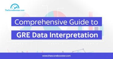 GRE data interpretation
