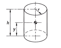 GRE geometry - Cylinder