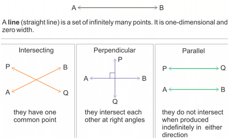 GRE geometry concepts - Lines
