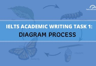 IELTS Diagram Task 1